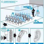 Ampetronic HGT